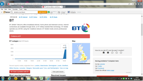 BT Outage