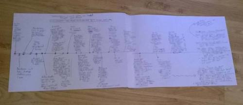 The handwritten road map for Book Baby 9...